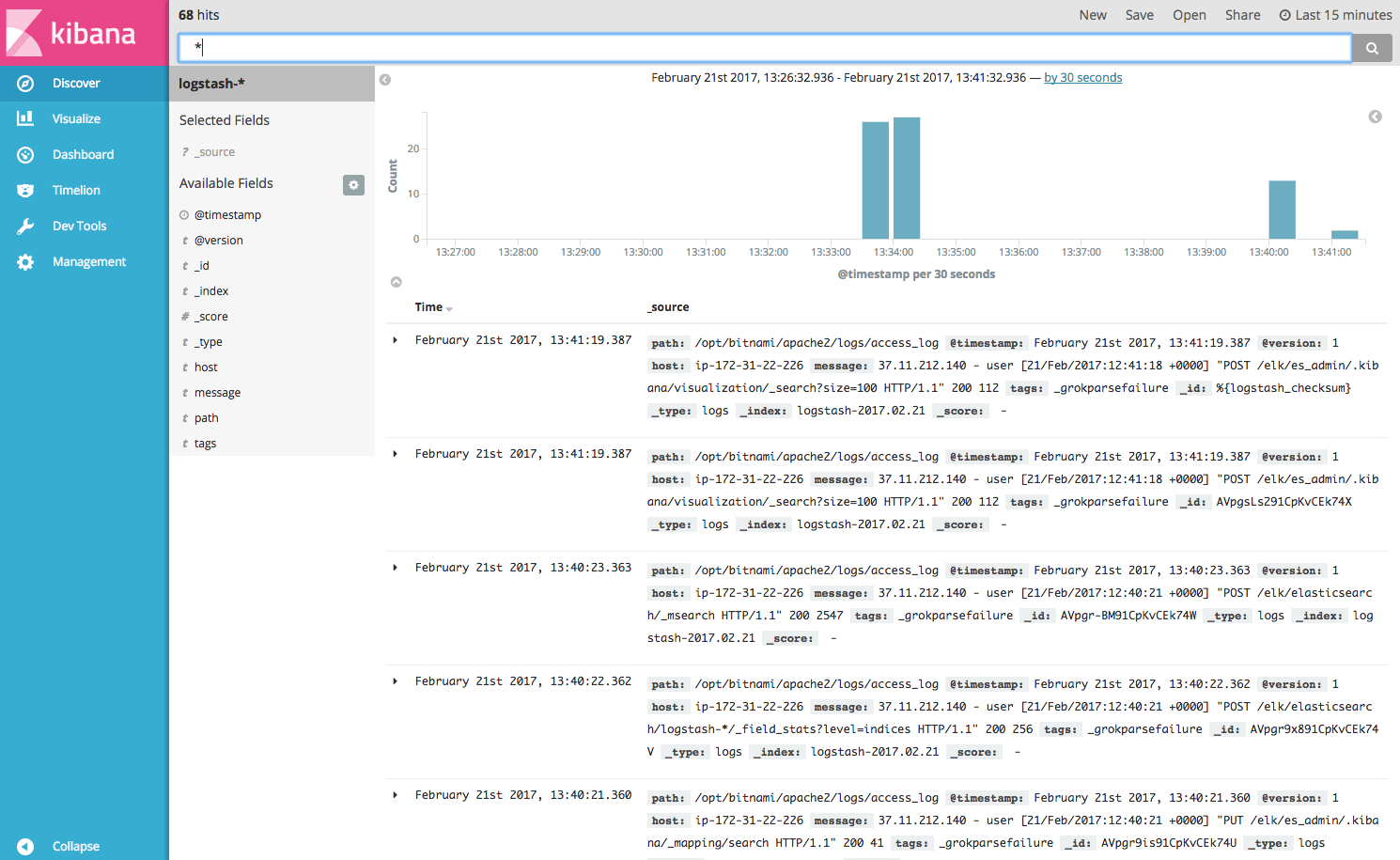 ELK data