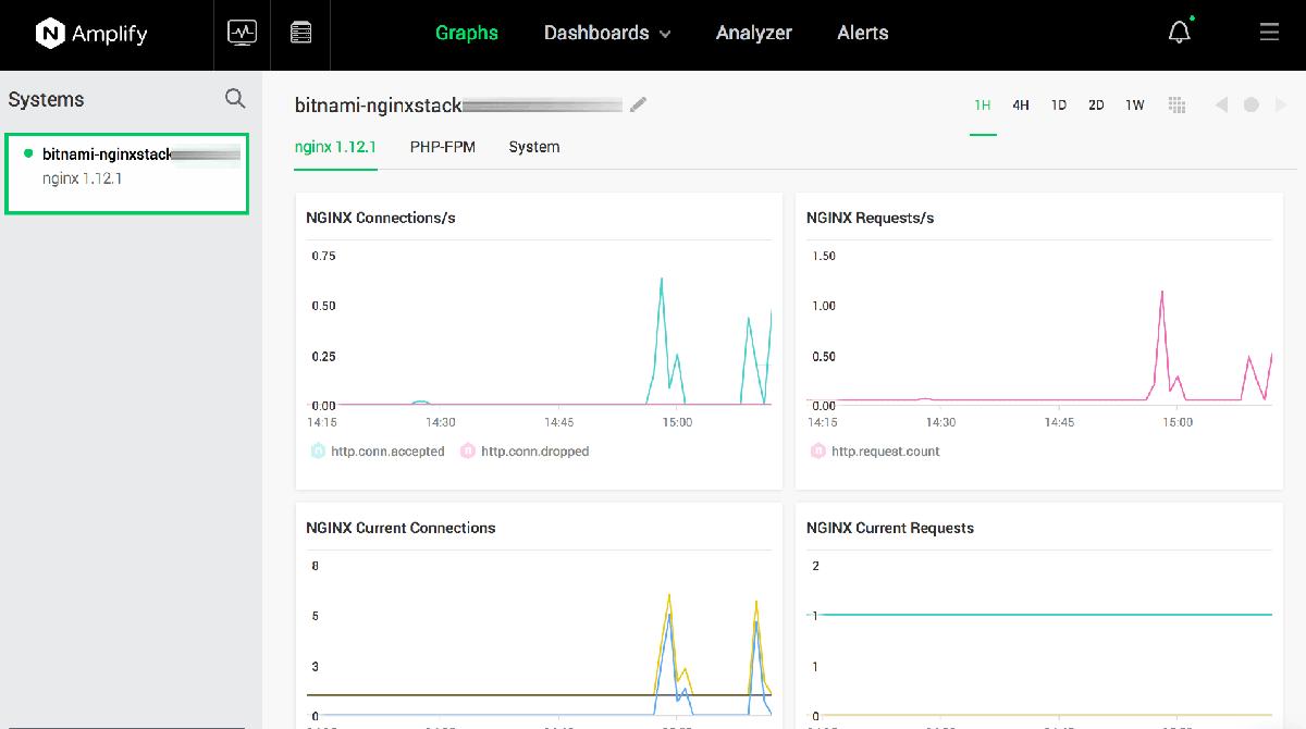 NGINX metrics