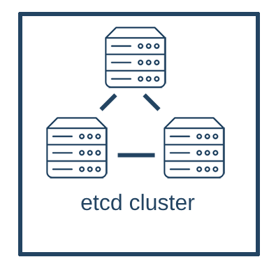 etcd Multi-Tier topology