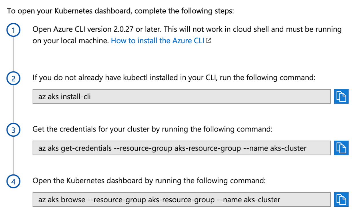 Get Started with the Azure Kubernetes Service (AKS)