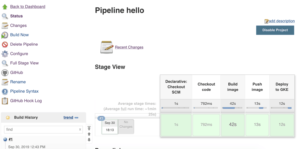 Pipeline in action